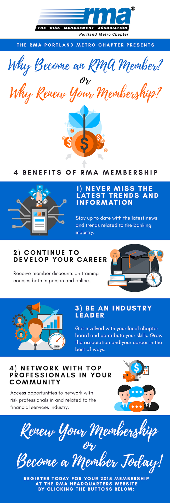 Why Become an RMA Member? Why Renew Your Membership?