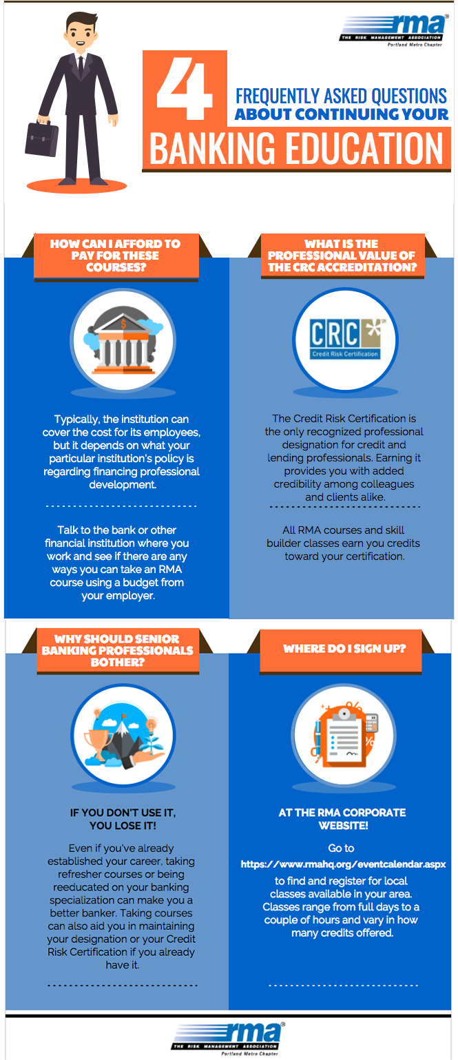 Banking Continuing Education Infographic